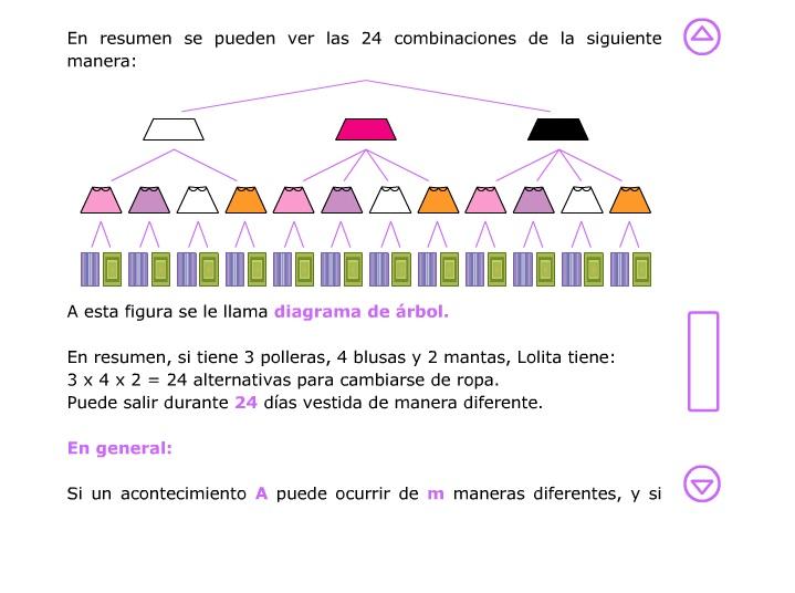 nuevo blog x1ed blogspot mx diagramas de �rbol, combinaciones y Diagrama De Arbol De Problemas explicaci�n de los problemas de conteo, incluso, entre las animaciones se encuentra \