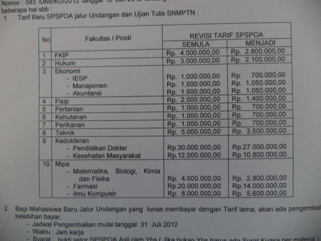 revisi tarif sp spoa