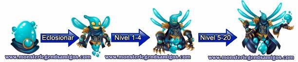 imagen del crecimiento del monster drop elemental