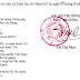 Thông tư số 141/2015/TT-BTC ngày 04/09/2015