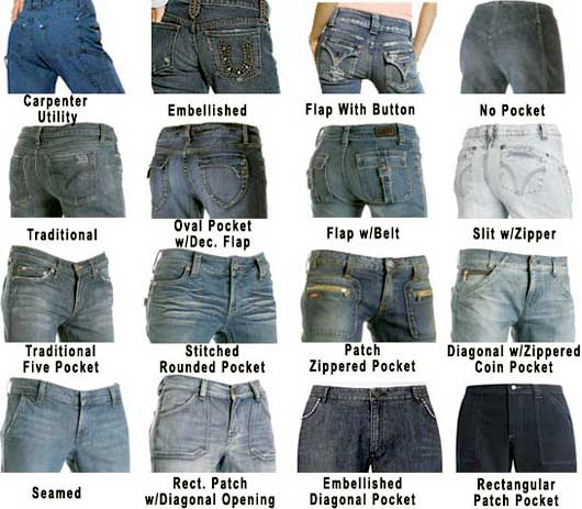 The Wardrobe Story: Different Types of Levi's Jeans