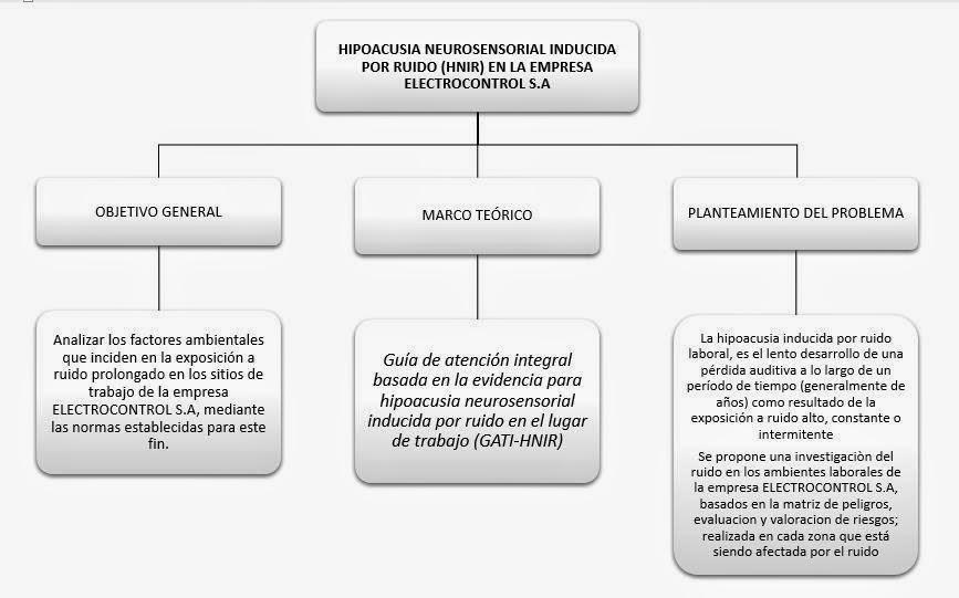 GATISO HIPOACUSIA PDF DOWNLOAD