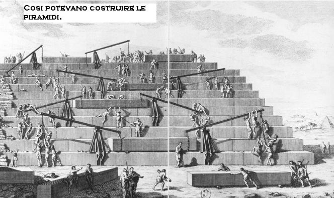 Le Piramidi Sono Templi Dedicati A Satana La Parola Di