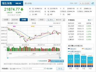 中国株コバンザメ投資 香港ハンセン指数20130827