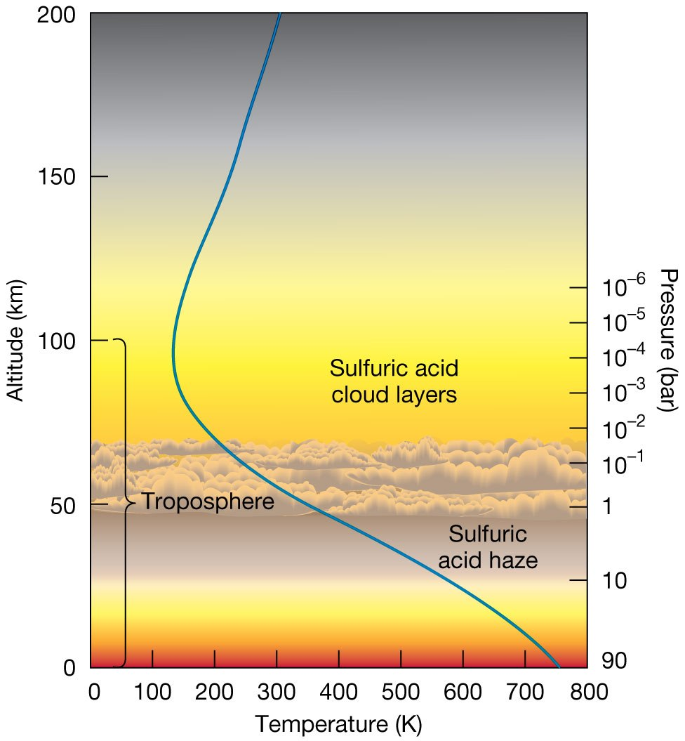 atmosphere and characteristics of jupiter essay Planet 10 times the size of jupiter has composition that 'defies all expectations' updated december 1, 2017 at 12:51 pm the hot jupiter, is an oversized planet that has no water and a smothering stratosphere loaded with carbon monoxide a stratosphere is the layer of atmosphere where the temperature typically.