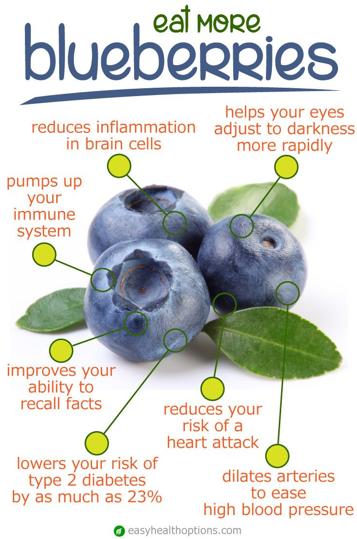 Eat More blueberries