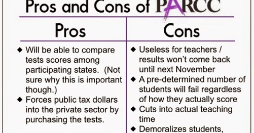 example about pro con essays pros and cons essay example for studymoose com