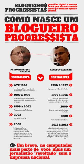 infográfico blogueiro progressista