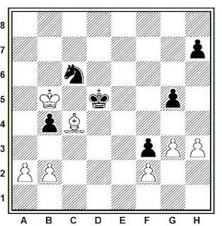 Posición partida de ajedrez Canal - Koblenz, Torneo Internacional de Reus 1936