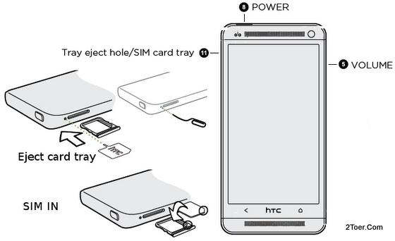 HTC One Eject SIM card tray Insert microSIM slot Power Volume button