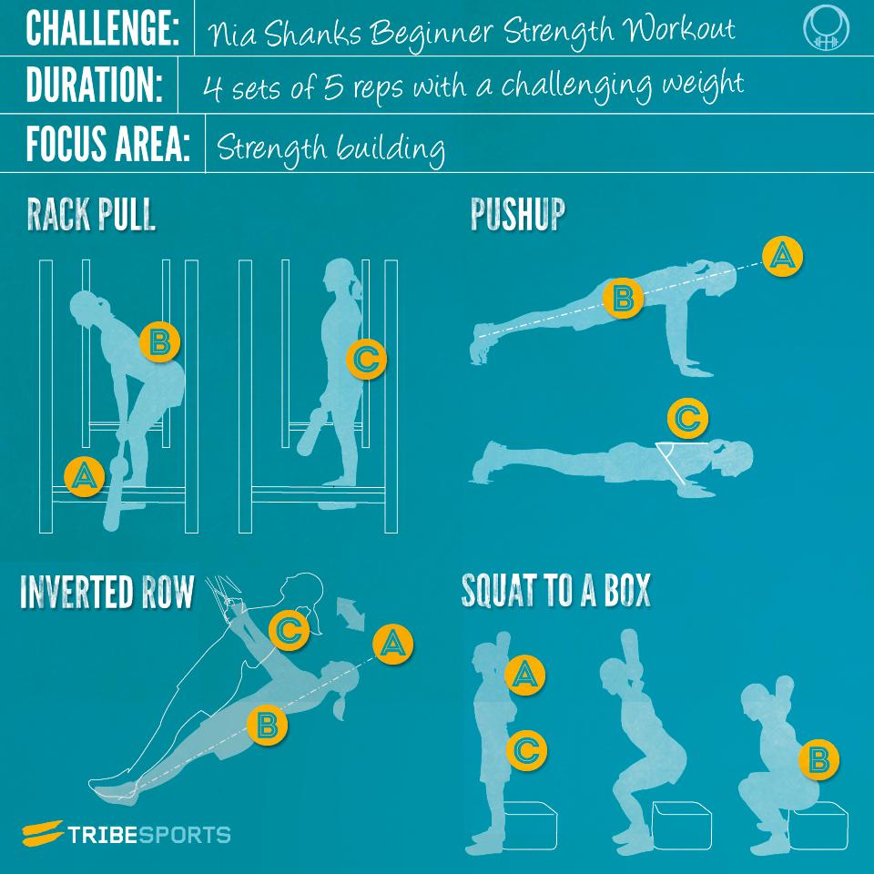 Hui The Yogini: Weight Lifting... A Man Sport?