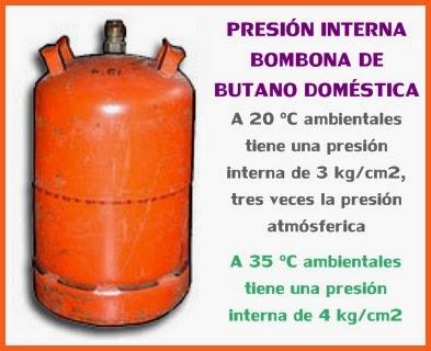 bombona-butano-presion-interna