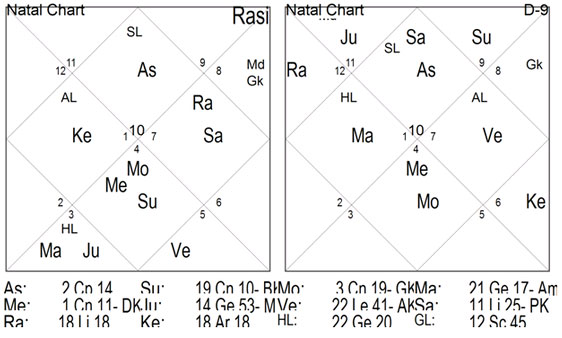 Natal chart reading price photo 1