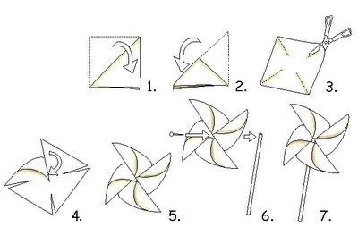 Proyectos 3 experimentos con el oficio p gina 2 for Como hacer molinos de viento para el jardin