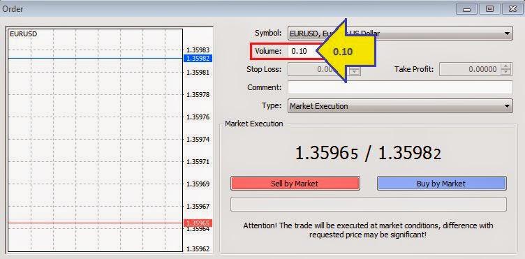Jam yang baik untuk trading forex