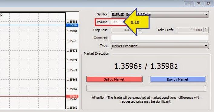 Berapa modal awal untuk trading forex