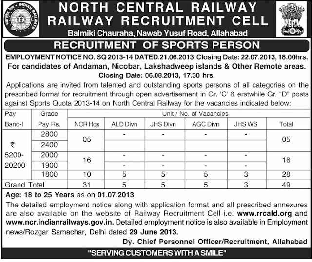 Railway recruitment 2013 at www.freenokrinews.com