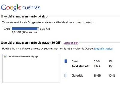 espacio para Gmail