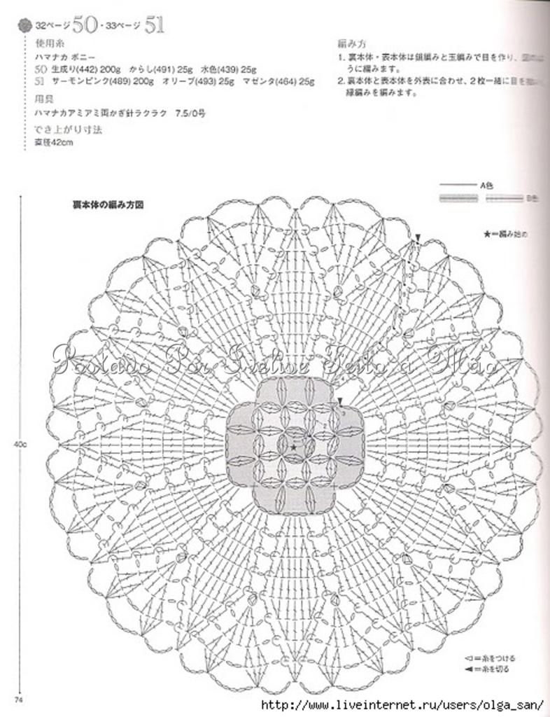 Схема вязания крючком сидушек 16