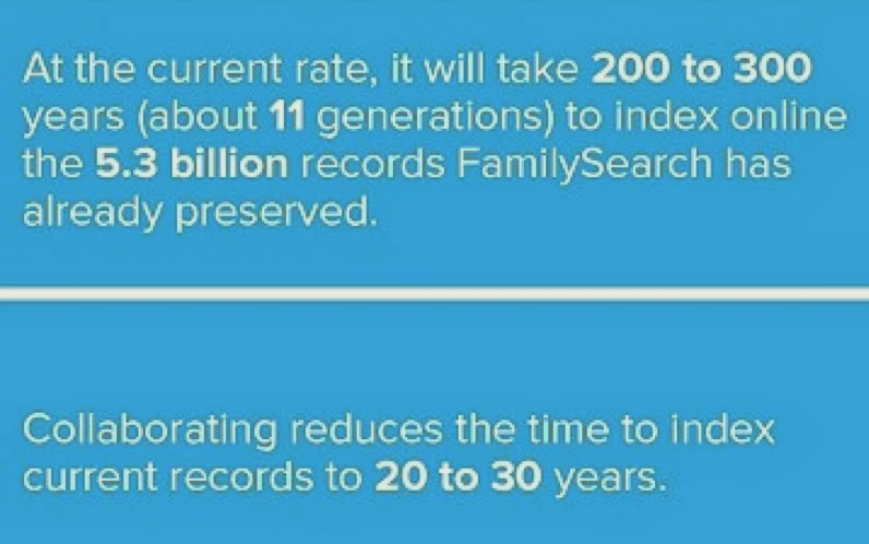 FamilySearch Works to Put the World's Historical Records Online in One Generation