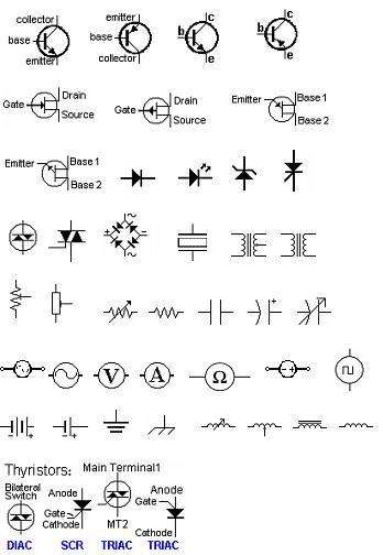 Electronic Drawing Symbols