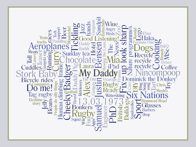word art canvas personalised gift