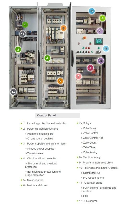 Control Panel Parts Elec Eng World