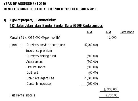 Malaysia Taxation Junior Diary: 9.1.2 Step 3. Draft tax computations