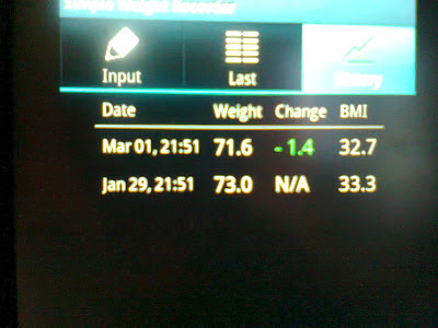 Weigh-In Day: My progress via simple weight recorder