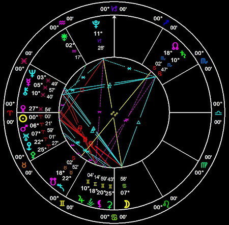ARIES 2013 Ingress