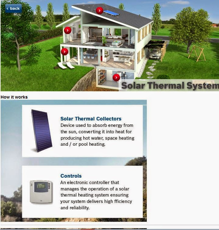Solar Cities A Toy Story Approach To Making History