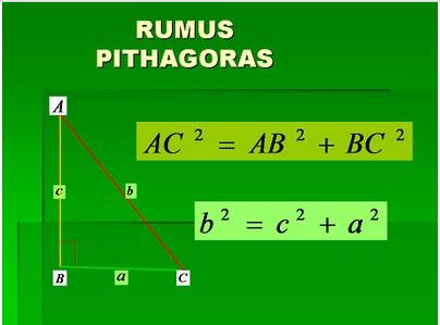 Rumus Pythagoras/ Rumus Pitagoras
