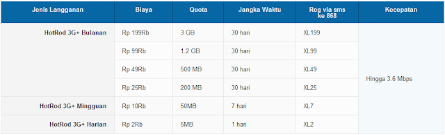 paket-inertnet-android-xl