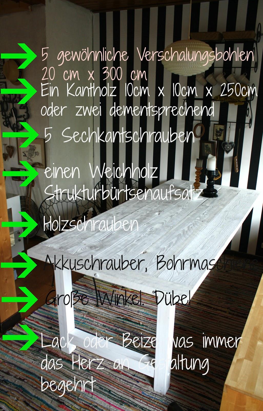 frau rathmann m ein tisch diy anleitung. Black Bedroom Furniture Sets. Home Design Ideas