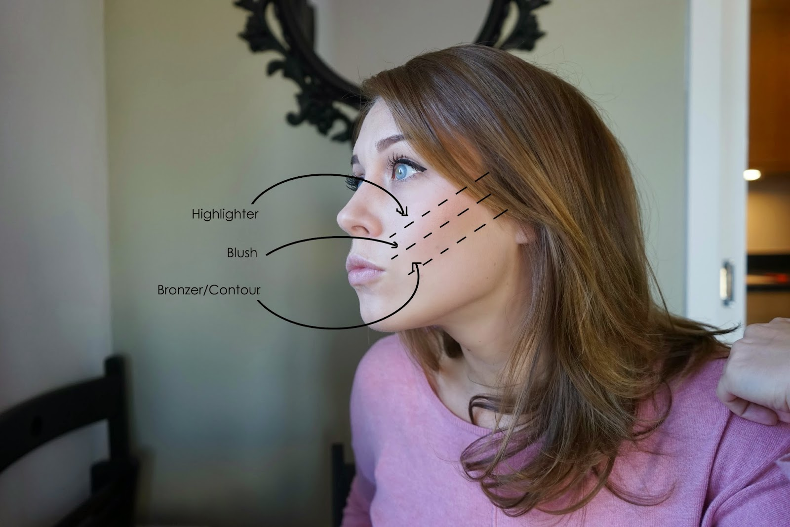 Bronzer Or Contour Powder Should Create The Effect Of A Shadow Beneath The  Cheek Bone Think How To Apply Bronzer Tips