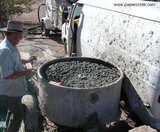 Máquina cortadora y mezcladora para hacer concreto de papel