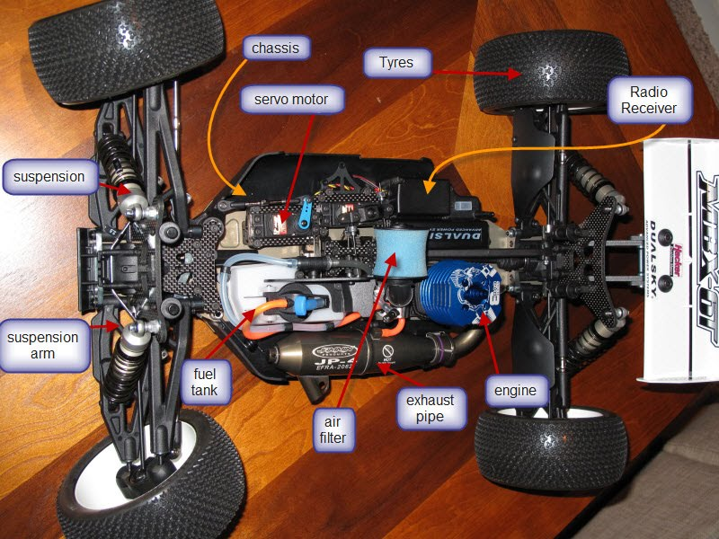 nitro rc car parts: Nitro RC Cars
