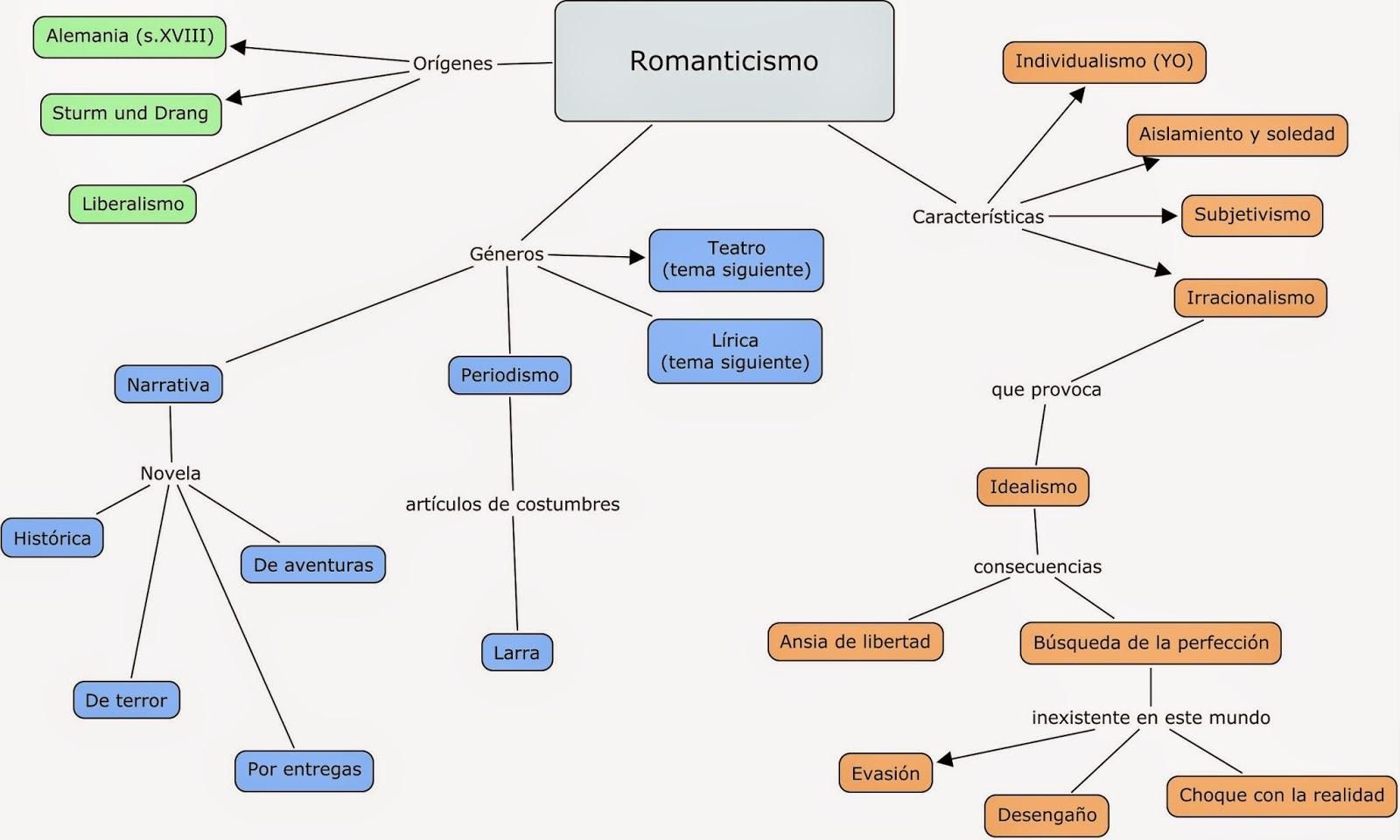 Movimiento Literario Image Mag : romanticismo1 from imagemag.ru size 1600 x 961 jpeg 153kB