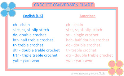Crocheting Vocabulary : ... will teach you how to make single crochet, double crochet, etc