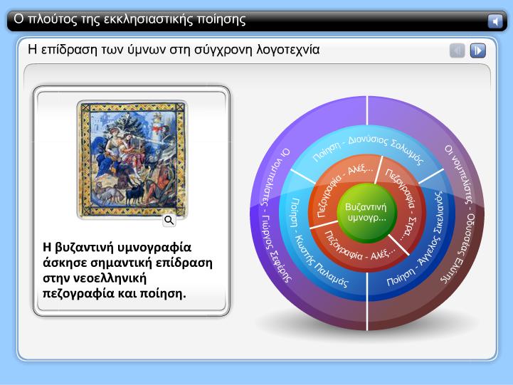 http://ebooks.edu.gr/modules/ebook/show.php/DSGL-A106/116/899,3355/Extras/Html/kef2_en30_epidrasi_ymnon_logotehnia_presentation_popup.htm