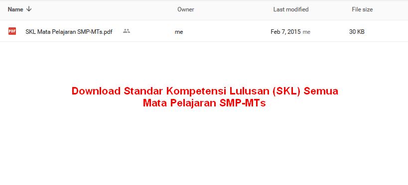 Download Standar Kompetensi Lulusan Skl Semua Mata Pelajaran Smp Mts Ebook Gratis