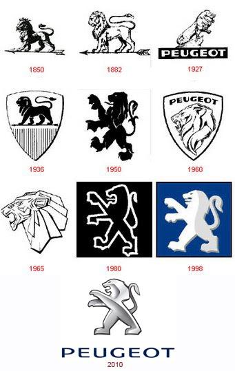 hendri prayitno tyi evolusi logo perusahaan mobil