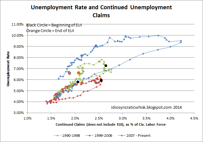 literature review unemployment of inflation rate in malaysia The paper also reviews recent empirical literature a positive relationship between inflation and growth factors drive the inflation rate and the.