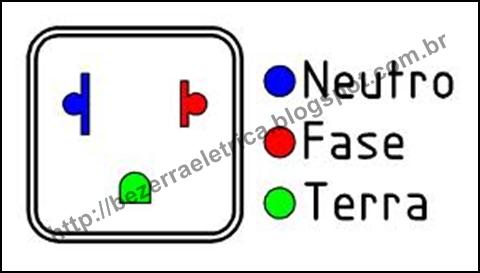 Bezerra el trica fase neutro terra for Fase e neutro colori