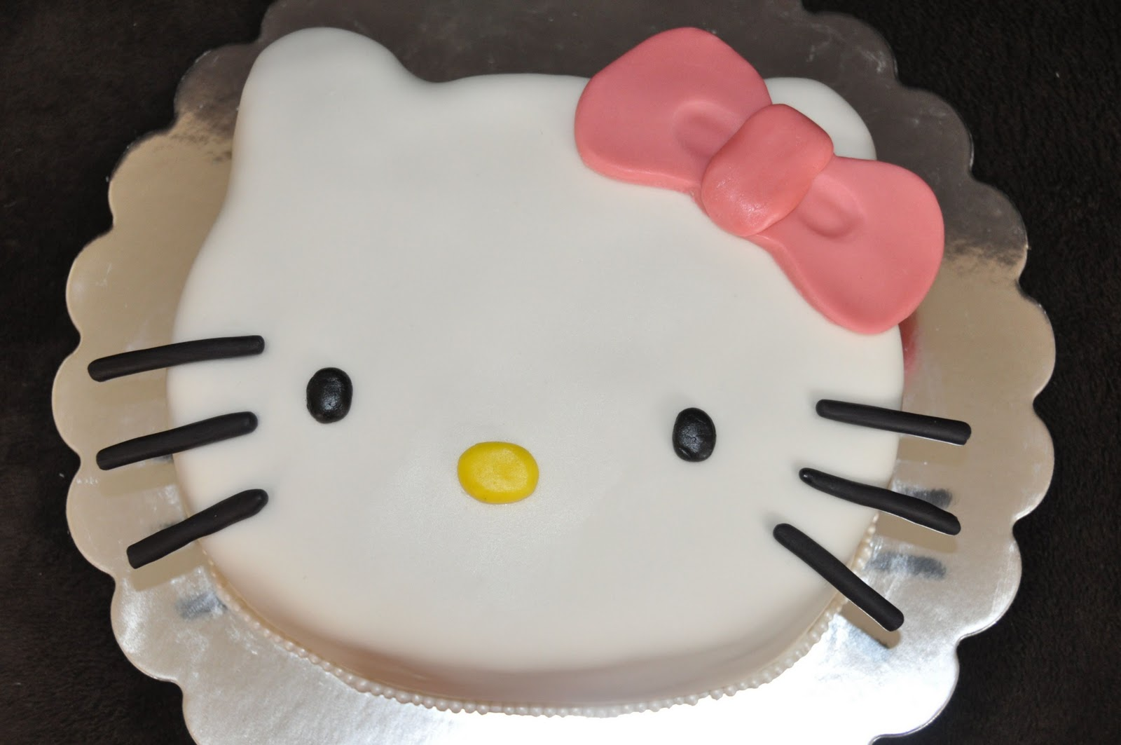 Fondant Etc Hello Kitty