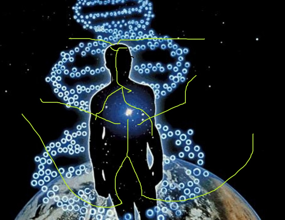 Derechos reales de cada humano en el año 3000 DC: Cuerpo físico y ...