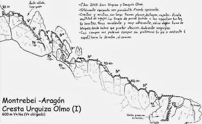 Cresta Urquizo-Olmo. Montrebei.