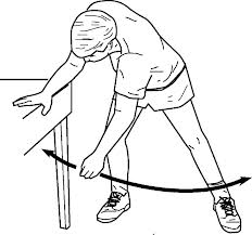 codman's pendular exercise