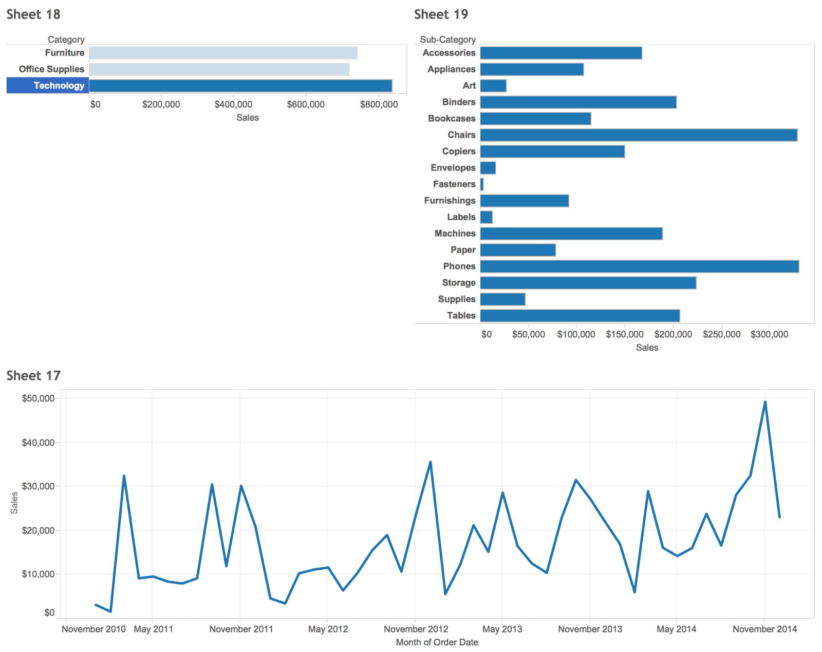 Customizing the Tableau Server experience Part 3