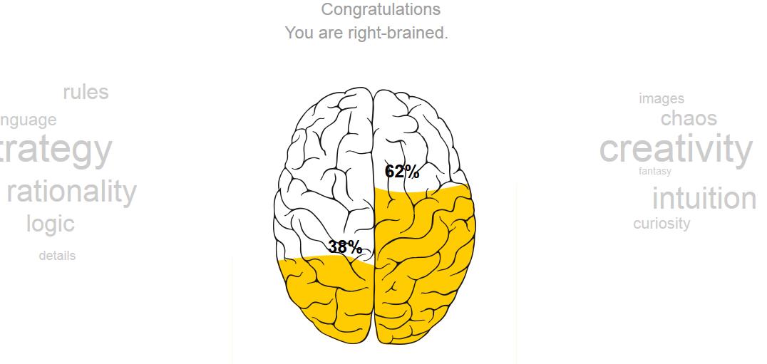 Tes Untuk Mengetahui Potensi Dominan Otak
